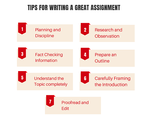 10 tips on how to write an assignment for university
