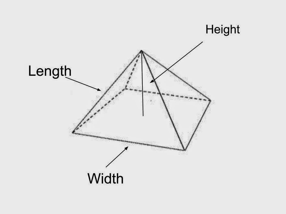 How to Find the Volume of a Square Pyramid