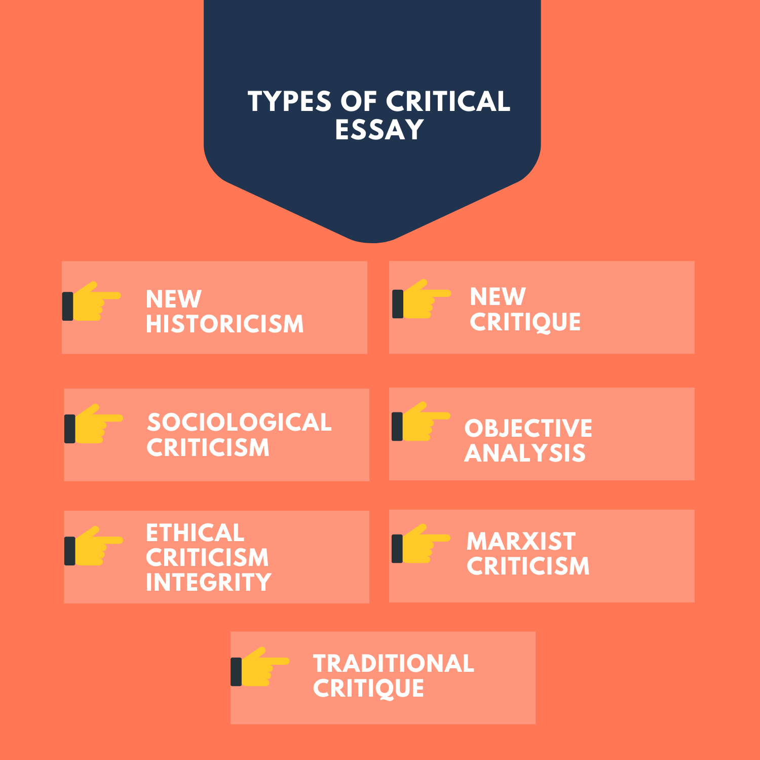 critical analysis essay
