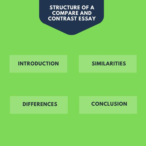 Structure of a compare and contrast essay