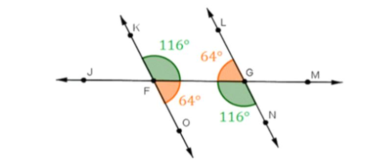 Alternate exterior angle in Geometry assignment help