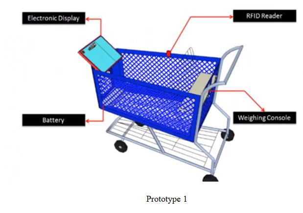 E-Billing Trolley at Grocery Stores