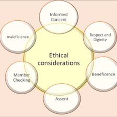 Ethical in business ethics 1
