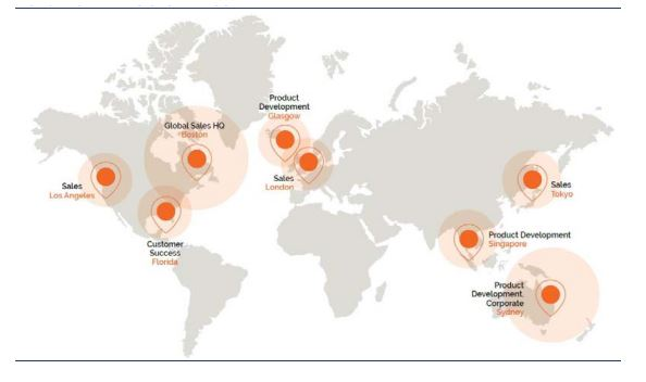 Global expansion of BTH