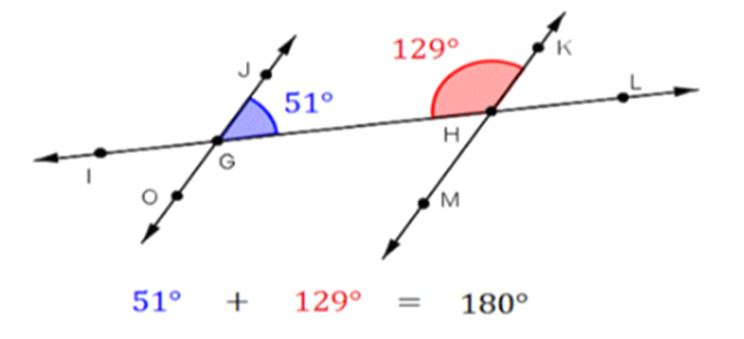 Interior angles in Geometry assignment help