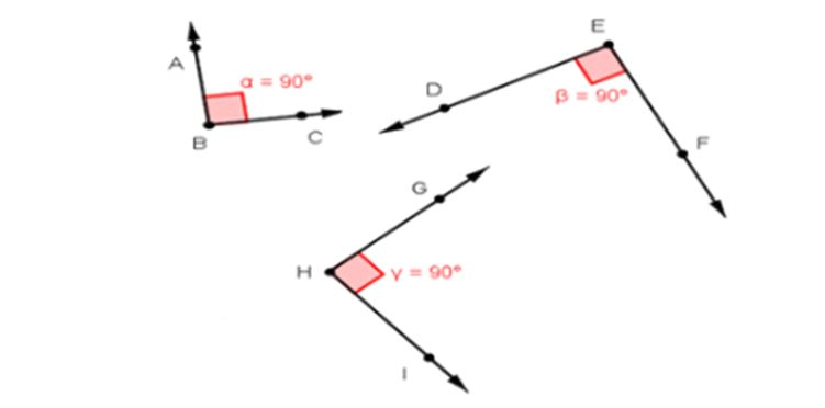 Right angle theorem in Geometry assignment help