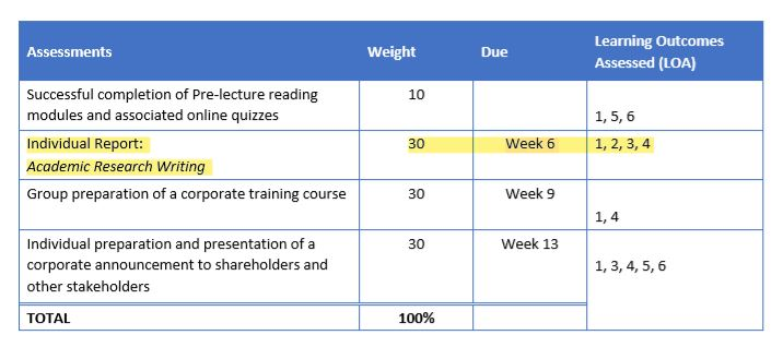 academic research writing report