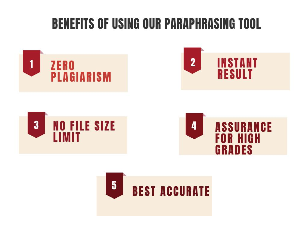 benefits of paraphrasing tool online