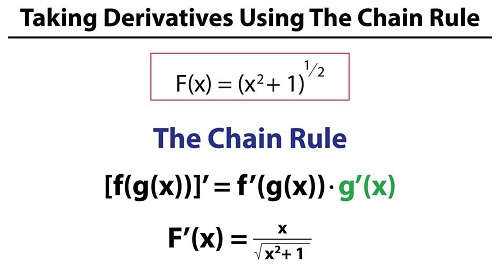 chain rule in calculus assignment help