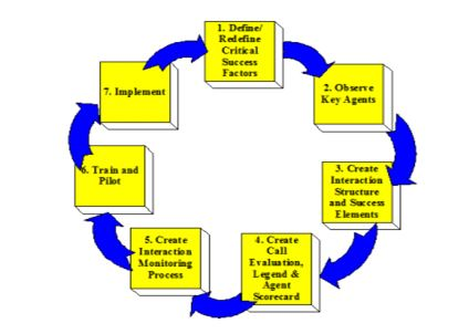 factors in Manage Operational Plan.JPG
