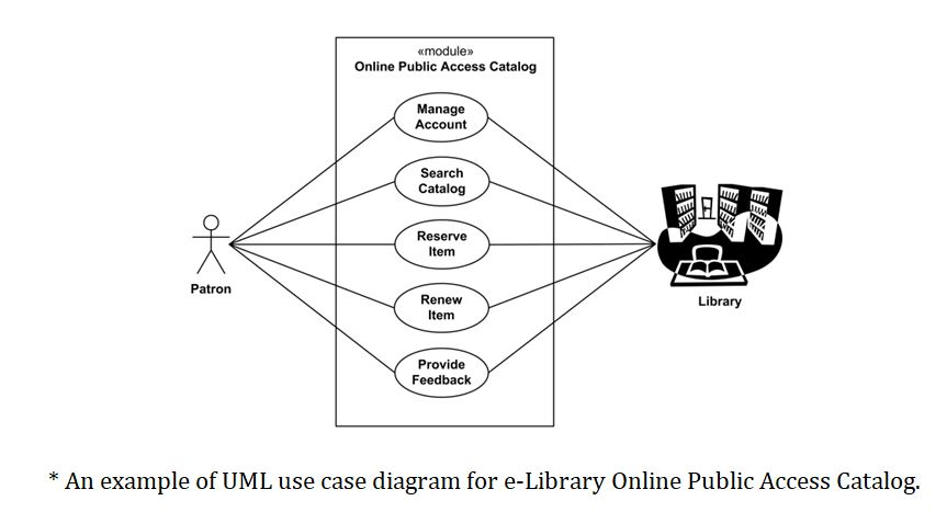 online uml use case diagram example