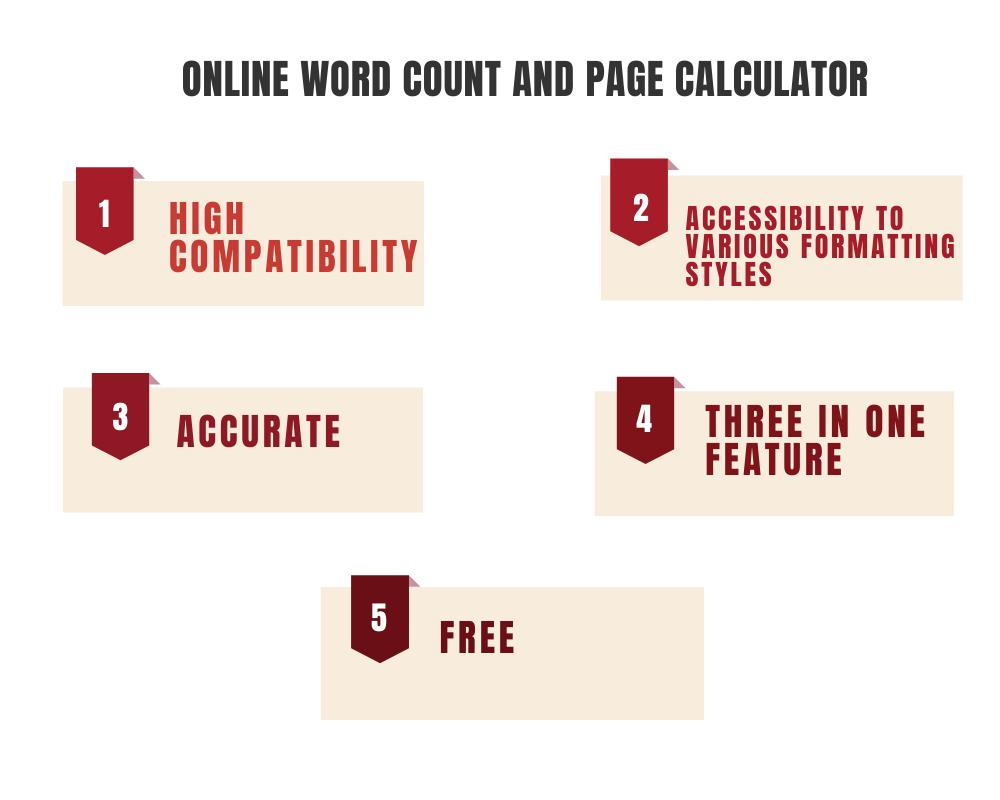 online word count and page calculator